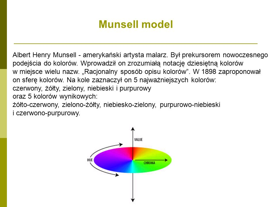 Munsell model