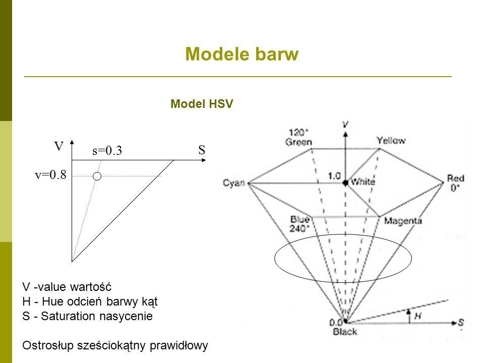Modele barw V s=0.3 S v=0.8 Model HSV V -value wartość