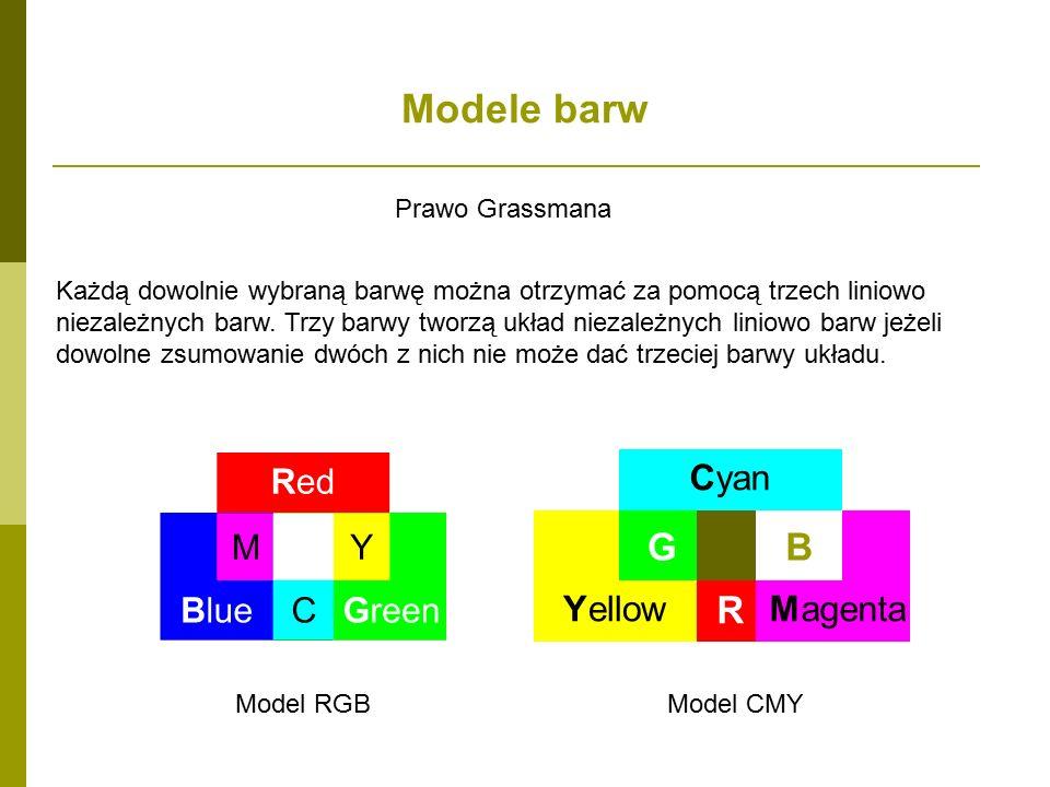 Modele barw R B G Cyan Yellow Magenta Prawo Grassmana