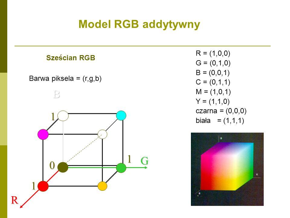Model RGB addytywny B G 1 R R = (1,0,0) Sześcian RGB G = (0,1,0)