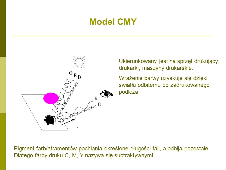 Model CMY Ukierunkowany jest na sprzęt drukujący: drukarki, maszyny drukarskie.