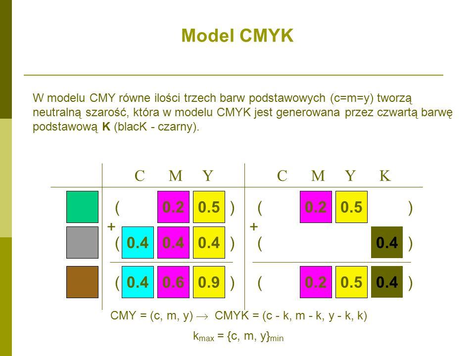 CMY = (c, m, y)  CMYK = (c - k, m - k, y - k, k)