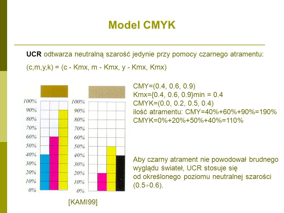 Model CMYK UCR odtwarza neutralną szarość jedynie przy pomocy czarnego atramentu: (c,m,y,k) = (c - Kmx, m - Kmx, y - Kmx, Kmx)