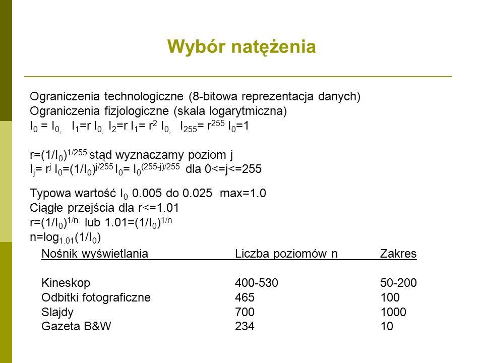 Wybór natężenia Ograniczenia technologiczne (8-bitowa reprezentacja danych) Ograniczenia fizjologiczne (skala logarytmiczna)