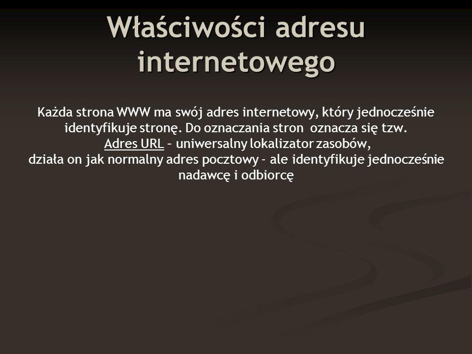 Właściwości adresu internetowego