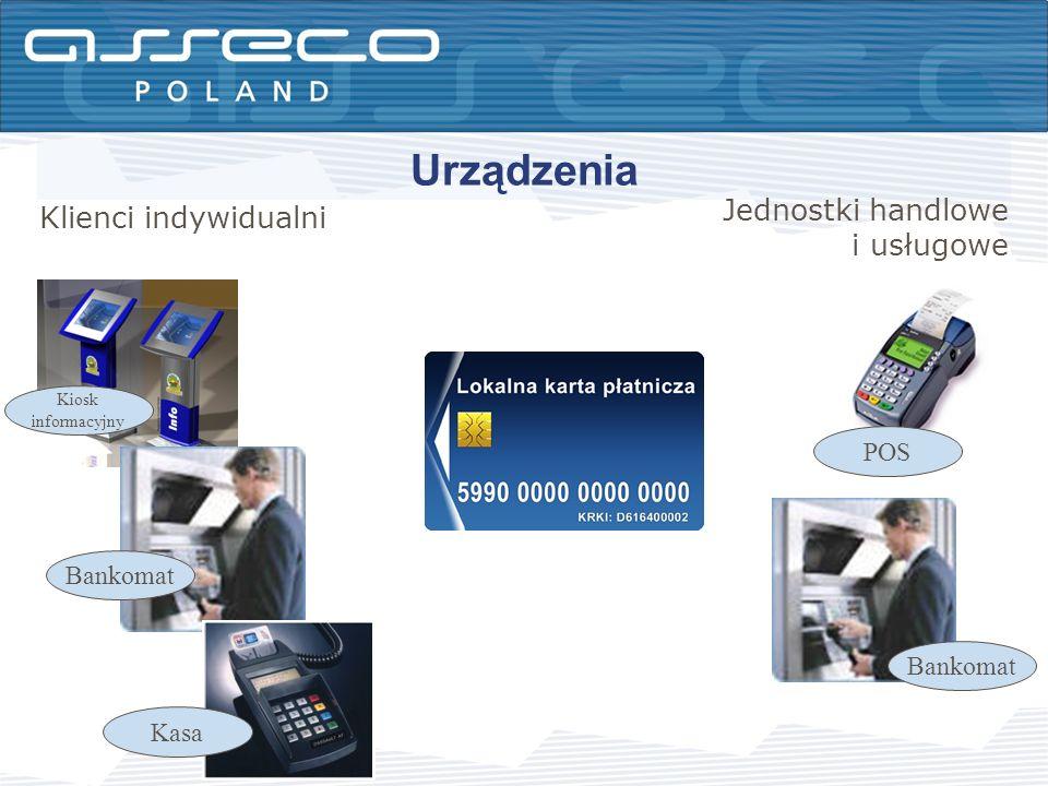Urządzenia Jednostki handlowe i usługowe Klienci indywidualni POS