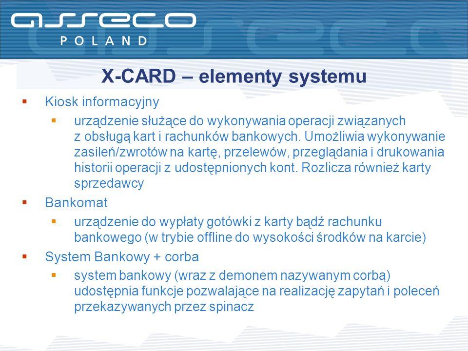X-CARD – elementy systemu