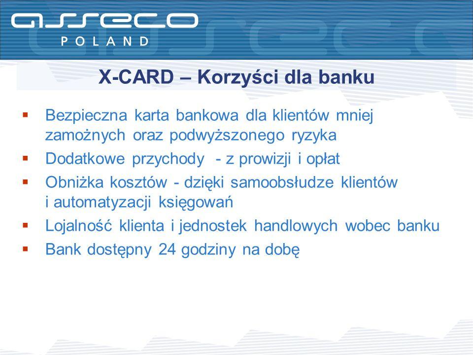 X-CARD – Korzyści dla banku