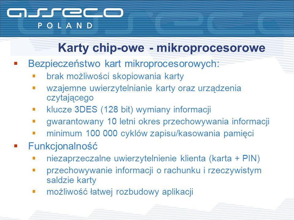 Karty chip-owe - mikroprocesorowe