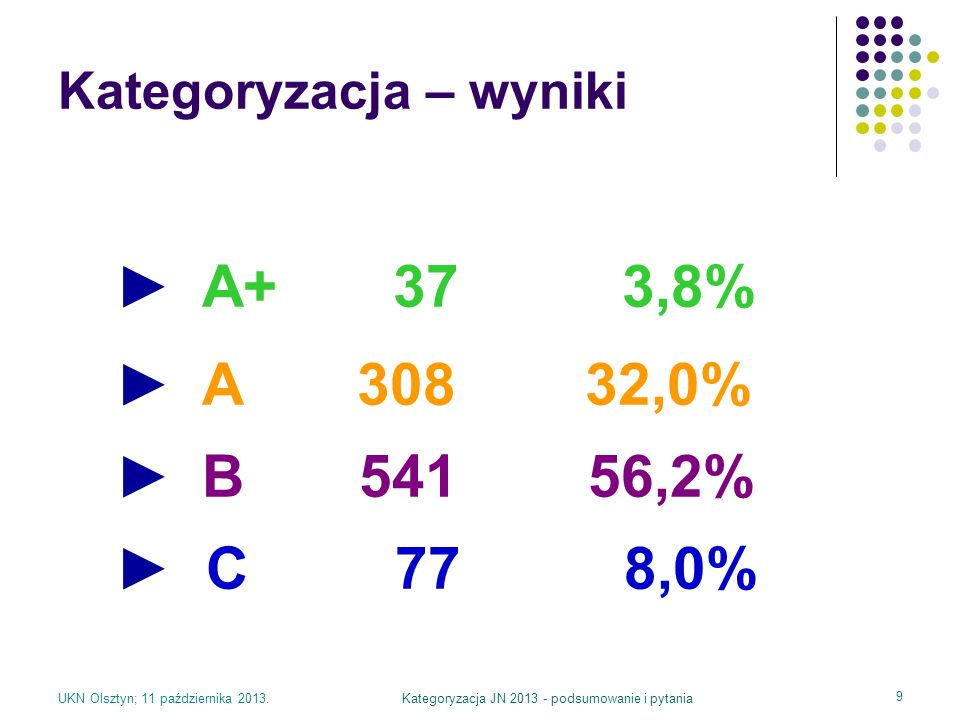 Kategoryzacja – wyniki