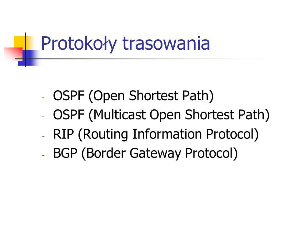 Protokoły trasowania OSPF (Open Shortest Path)