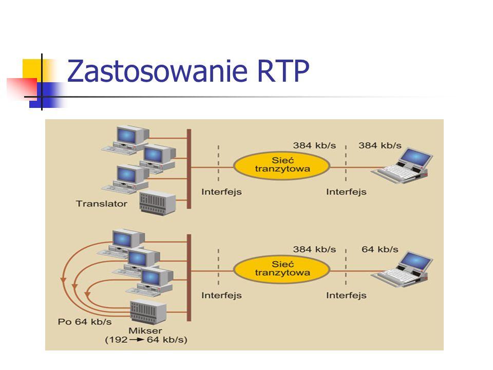 Zastosowanie RTP