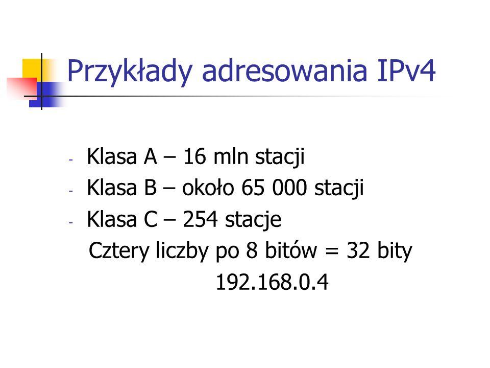 Przykłady adresowania IPv4