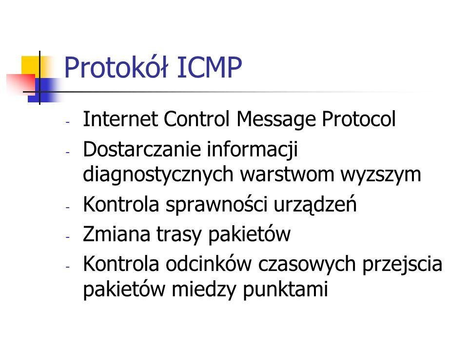 Protokół ICMP Internet Control Message Protocol
