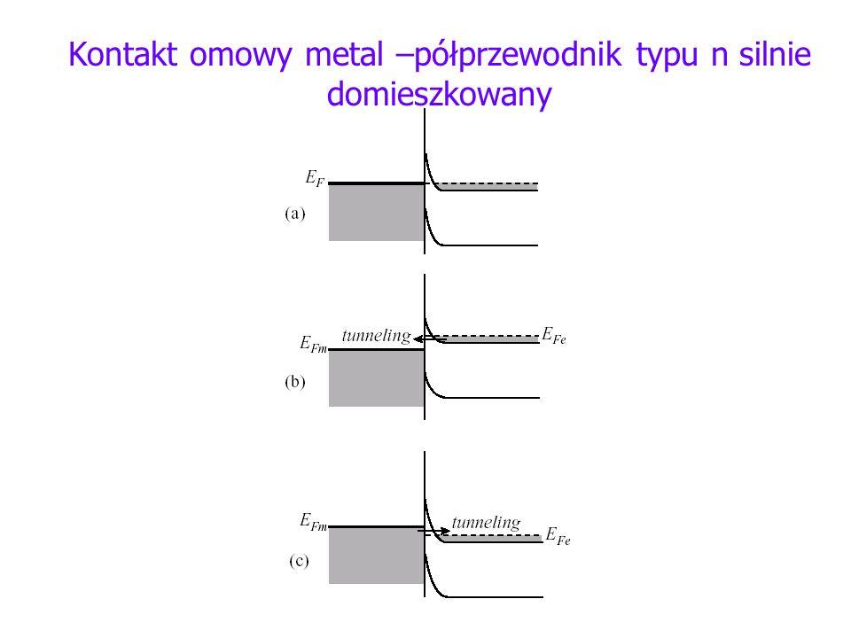Kontakt omowy metal –półprzewodnik typu n silnie domieszkowany