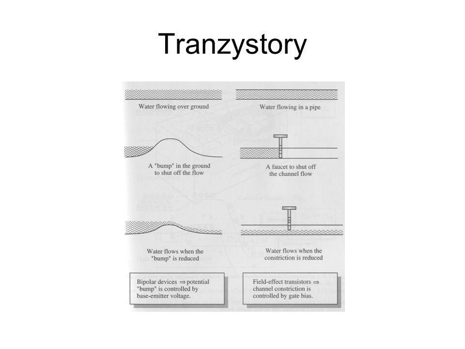 Tranzystory