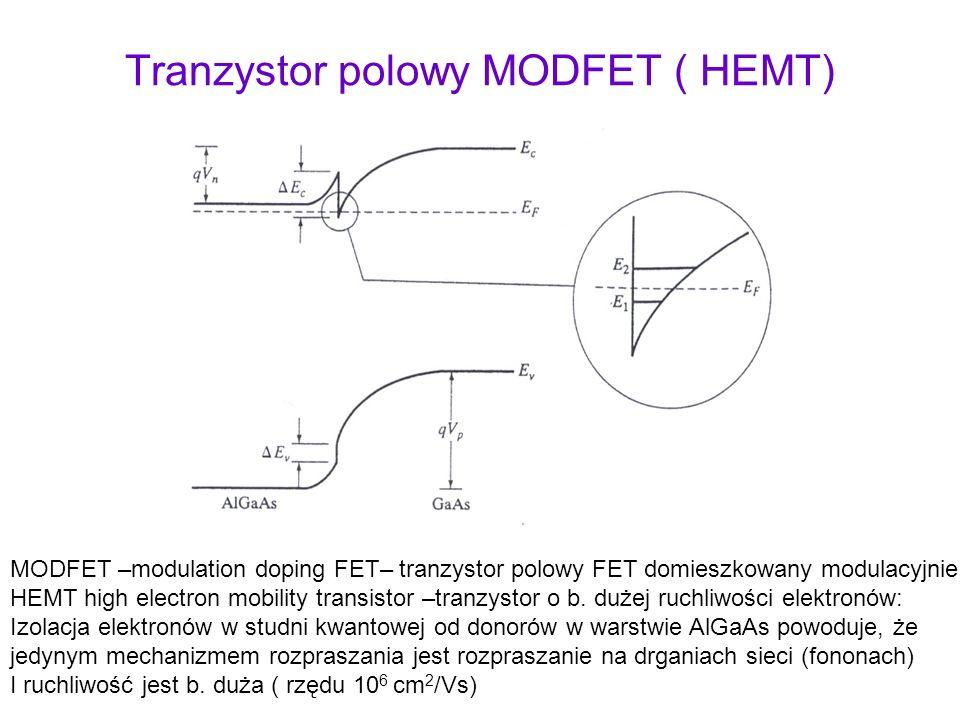 Tranzystor polowy MODFET ( HEMT)