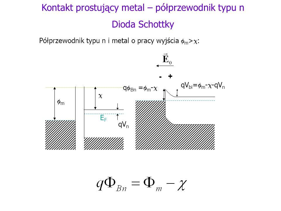 Kontakt prostujący metal – półprzewodnik typu n