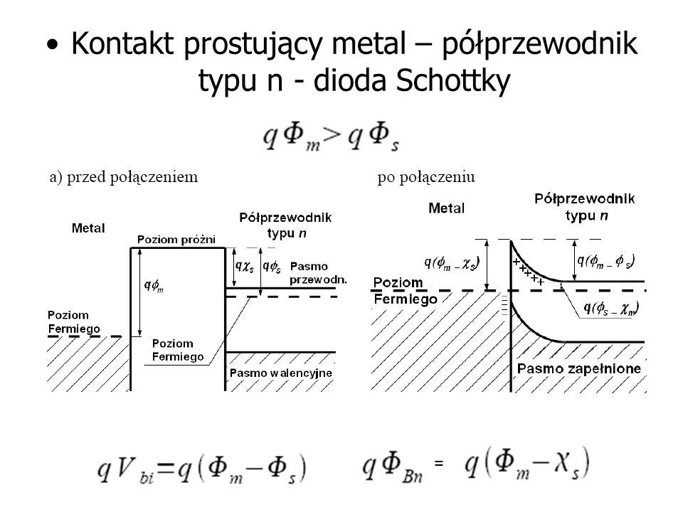 Kontakt prostujący metal – półprzewodnik typu n - dioda Schottky