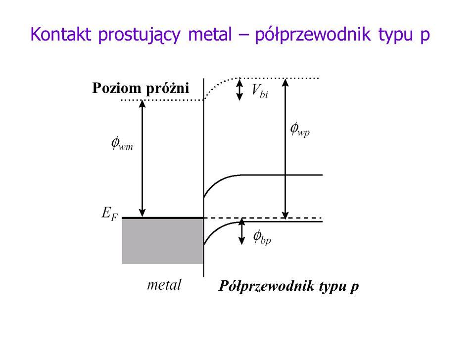 Kontakt prostujący metal – półprzewodnik typu p