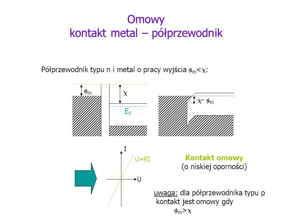 Omowy kontakt metal – półprzewodnik