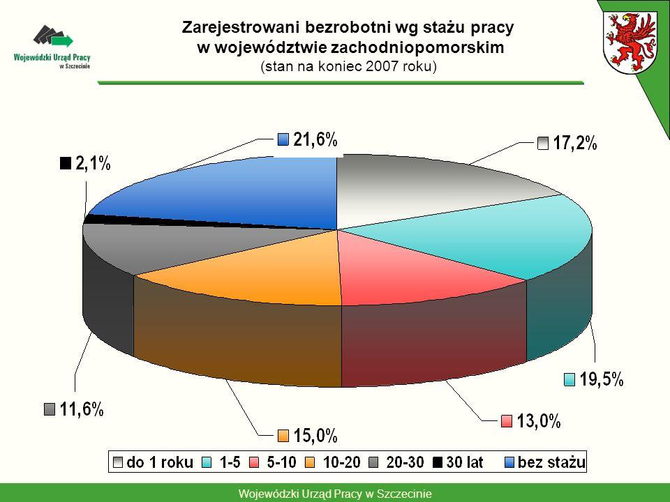 Zarejestrowani bezrobotni wg stażu pracy w województwie zachodniopomorskim (stan na koniec 2007 roku)