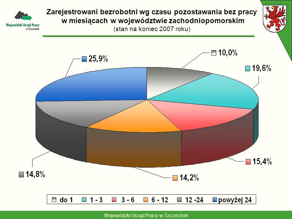 Zarejestrowani bezrobotni wg czasu pozostawania bez pracy w miesiącach w województwie zachodniopomorskim (stan na koniec 2007 roku)