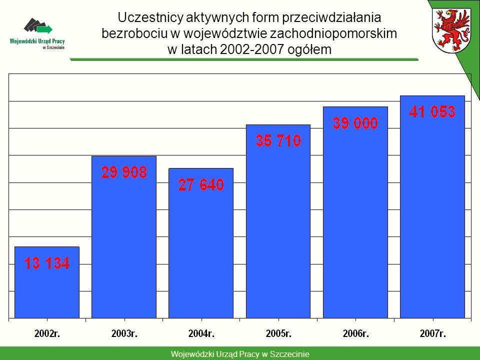 Uczestnicy aktywnych form przeciwdziałania bezrobociu w województwie zachodniopomorskim w latach 2002-2007 ogółem