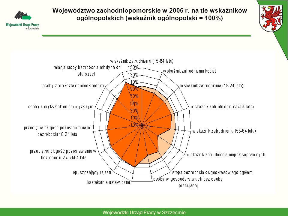 Województwo zachodniopomorskie w 2006 r