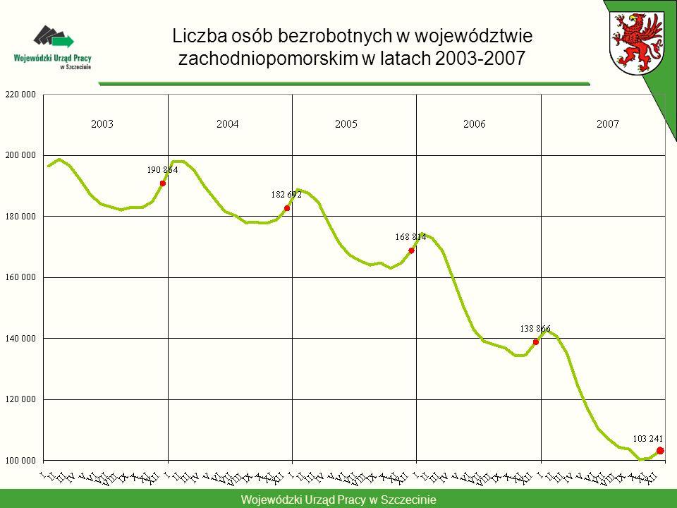 Liczba osób bezrobotnych w województwie zachodniopomorskim w latach 2003-2007
