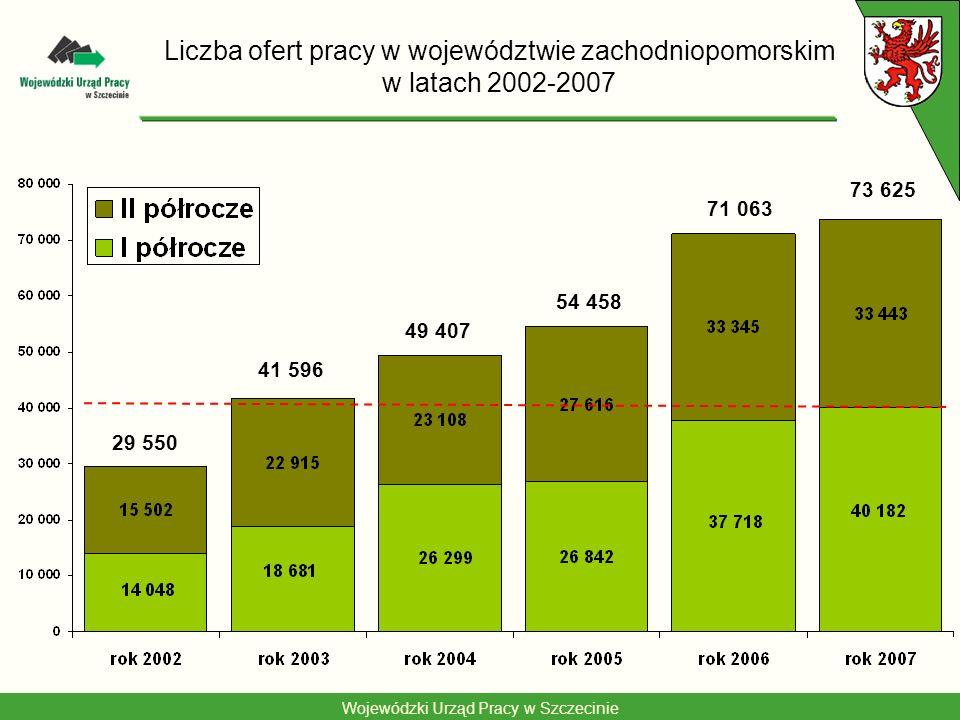 Liczba ofert pracy w województwie zachodniopomorskim w latach 2002-2007