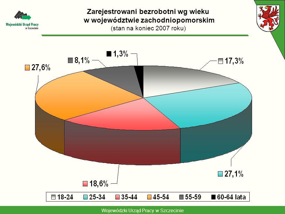 Zarejestrowani bezrobotni wg wieku w województwie zachodniopomorskim (stan na koniec 2007 roku)