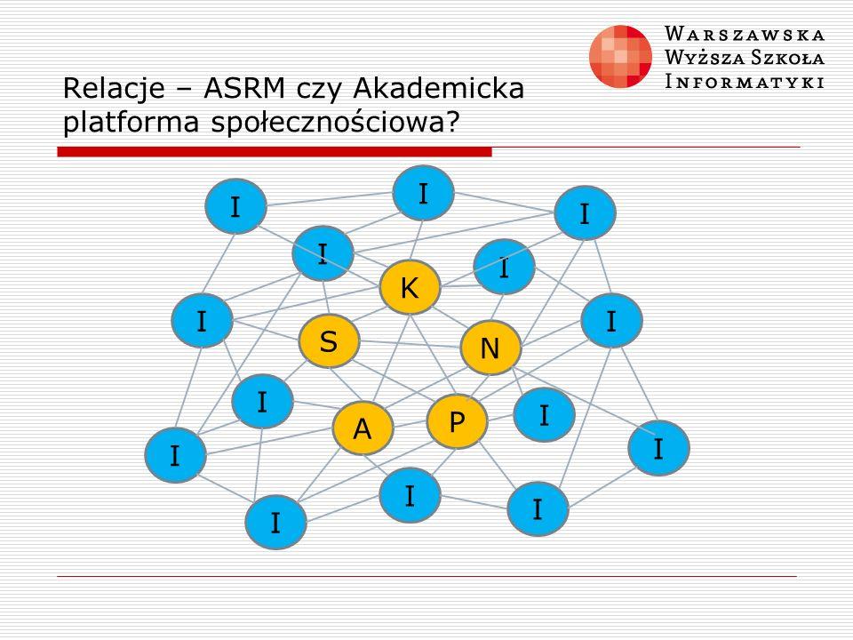 Relacje – ASRM czy Akademicka platforma społecznościowa