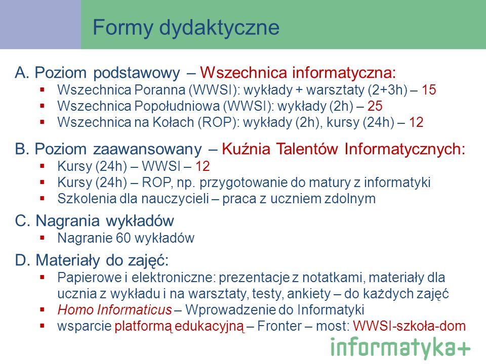 Formy dydaktyczne A. Poziom podstawowy – Wszechnica informatyczna: