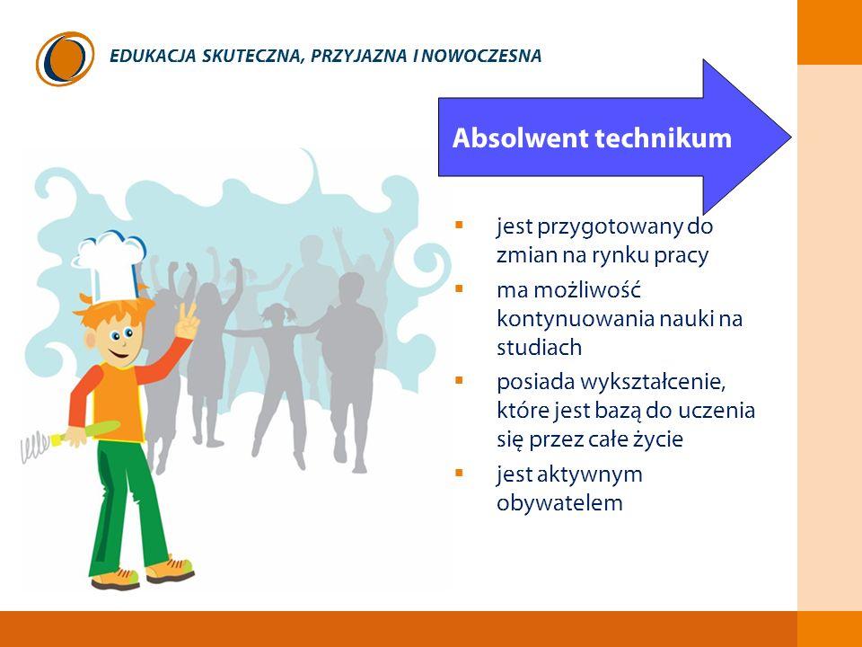 Absolwent technikum jest przygotowany do zmian na rynku pracy