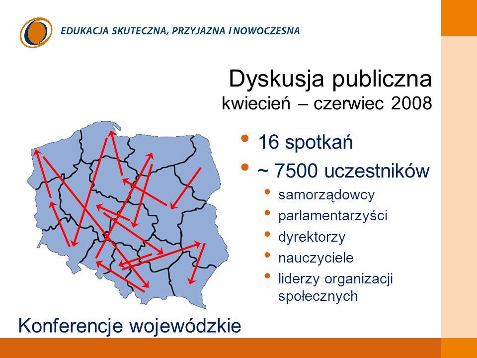 Dyskusja publiczna kwiecień – czerwiec 2008