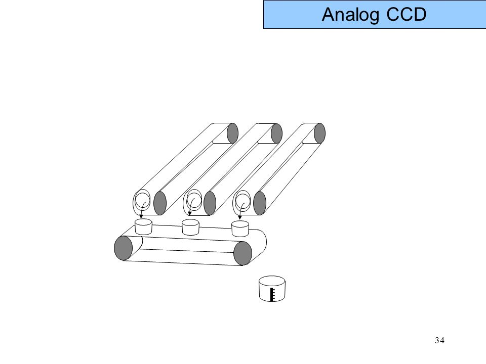 Analog CCD