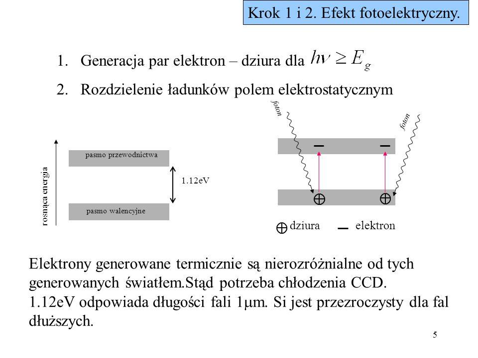 Krok 1 i 2. Efekt fotoelektryczny.