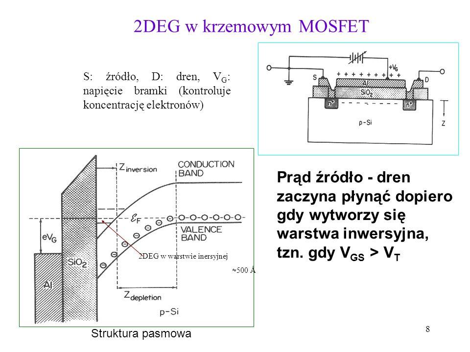 2DEG w krzemowym MOSFET S: źródło, D: dren, VG: napięcie bramki (kontroluje koncentrację elektronów)
