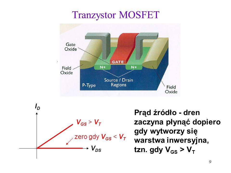 Tranzystor MOSFET ID. Prąd źródło - dren zaczyna płynąć dopiero gdy wytworzy się warstwa inwersyjna, tzn. gdy VGS > VT.
