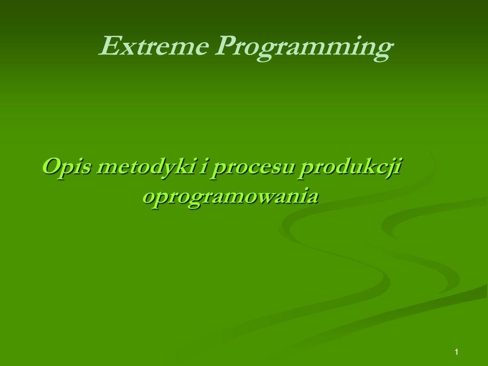 Opis metodyki i procesu produkcji oprogramowania