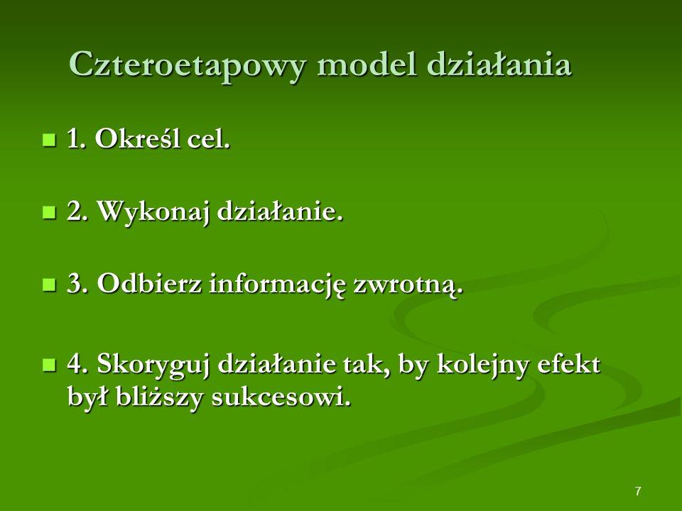 Czteroetapowy model działania