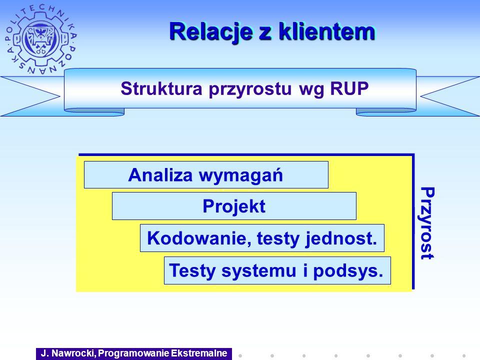 Struktura przyrostu wg RUP