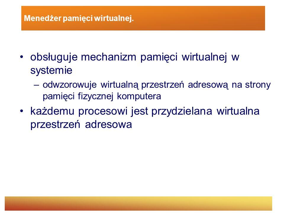 Menedżer pamięci wirtualnej.