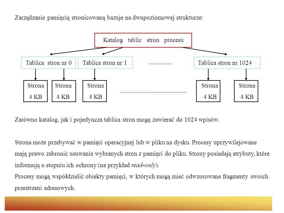 Zarządzanie pamięcią stronicowaną bazuje na dwupoziomowej strukturze: