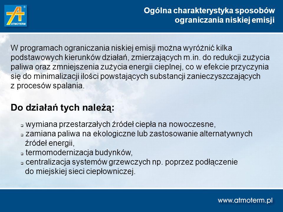 Ogólna charakterystyka sposobów ograniczania niskiej emisji