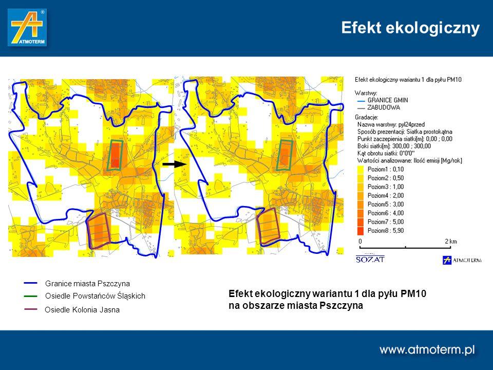 Efekt ekologiczny Efekt ekologiczny wariantu 1 dla pyłu PM10