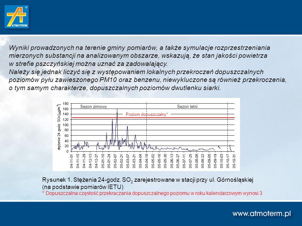 Wyniki prowadzonych na terenie gminy pomiarów, a także symulacje rozprzestrzeniania mierzonych substancji na analizowanym obszarze, wskazują, że stan jakości powietrza w strefie pszczyńskiej można uznać za zadowalający.