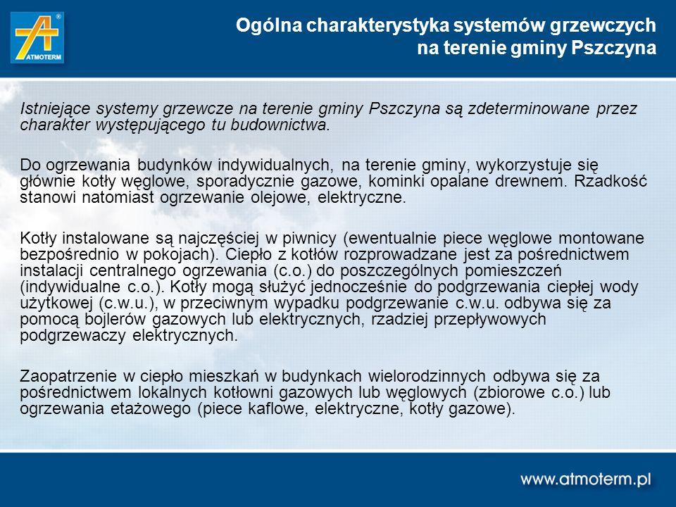 Ogólna charakterystyka systemów grzewczych na terenie gminy Pszczyna