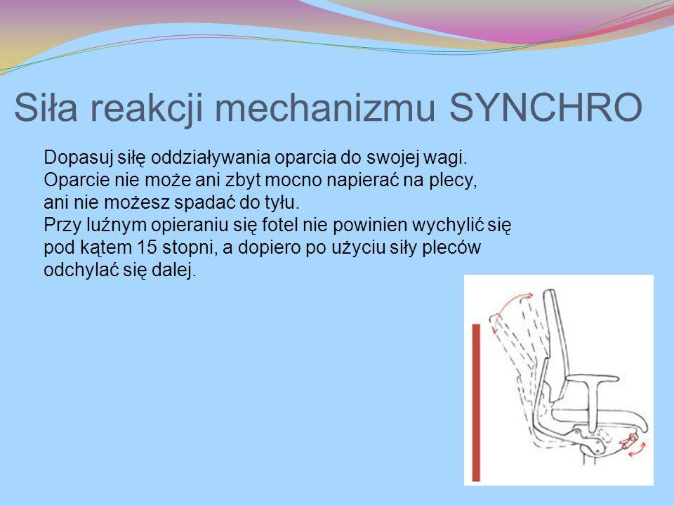 Siła reakcji mechanizmu SYNCHRO